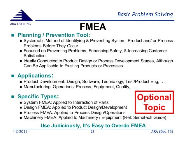 Stages of problem solving pdf