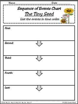 The tiny seed activities pdf