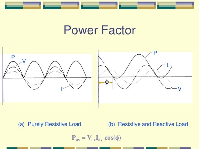 Leading and lagging power factor pdf